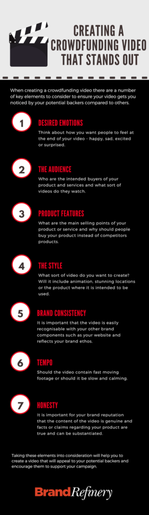 , Creating a Crowdfunding video that stands out from the crowd