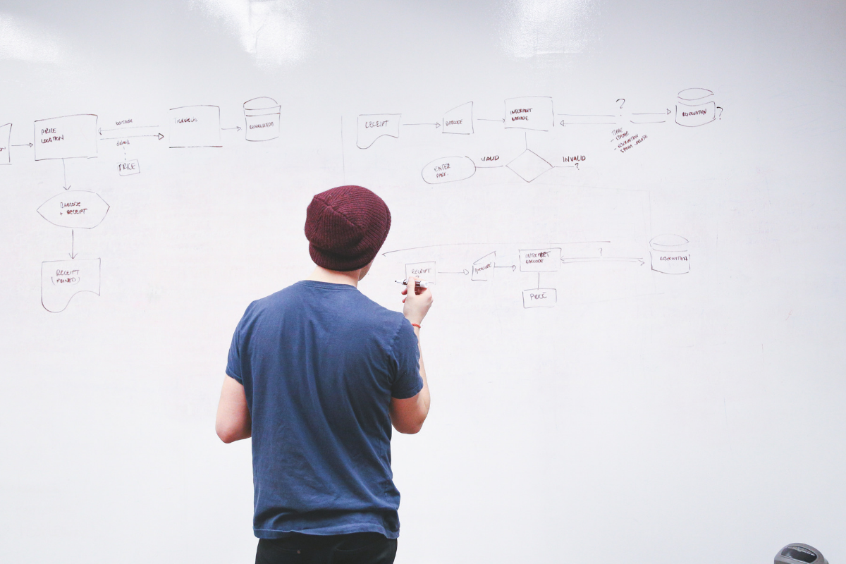 Startup Agency, 5 Cost to Consider as a Startup Business: Tips from a Marketing and Startup Agency
